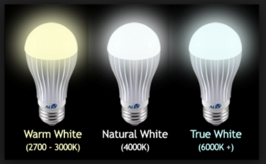 led bulb kelvin scale info