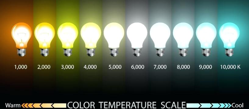 Color temperature for dimming without a dimmer
