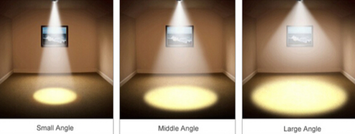best beam angle for led downlights